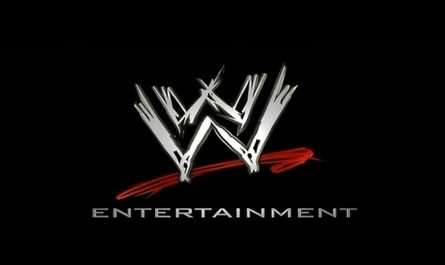 WWE Font Family Free Download